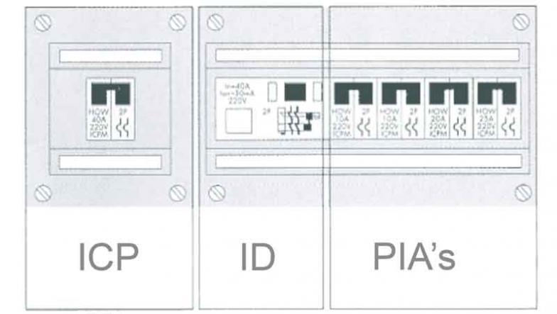 centrodeayuda-ipc_monofasico-trifasico-diagrama