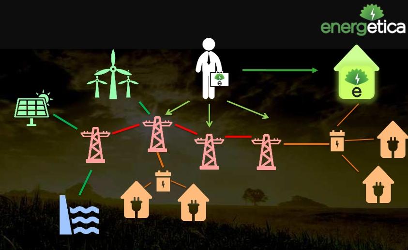 Fuentes de información para mejorar la comprensión del sistema eléctrico.