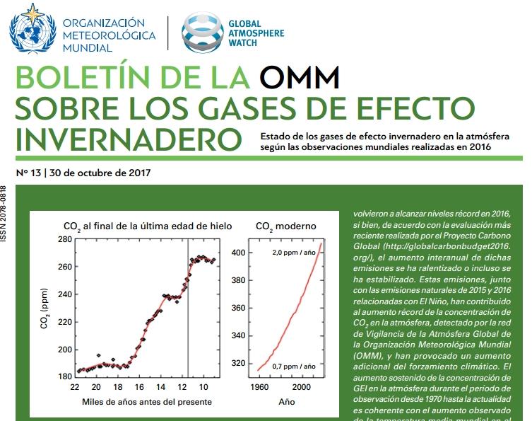 La concentración de CO2 en la atmósfera bate un nuevo récord en 2016, según la OMM