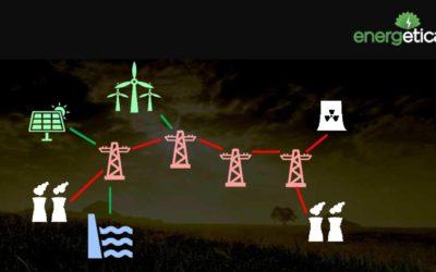 Energías de producción eléctrica renovables