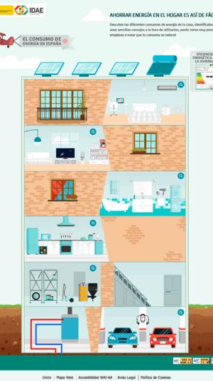 Screenshot_2020-04-10 Guía de la Energía guiadelaenergia idae es